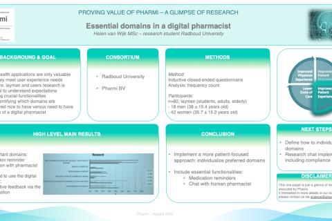 Pharmi - Glimp van onderzoek - nummer 2